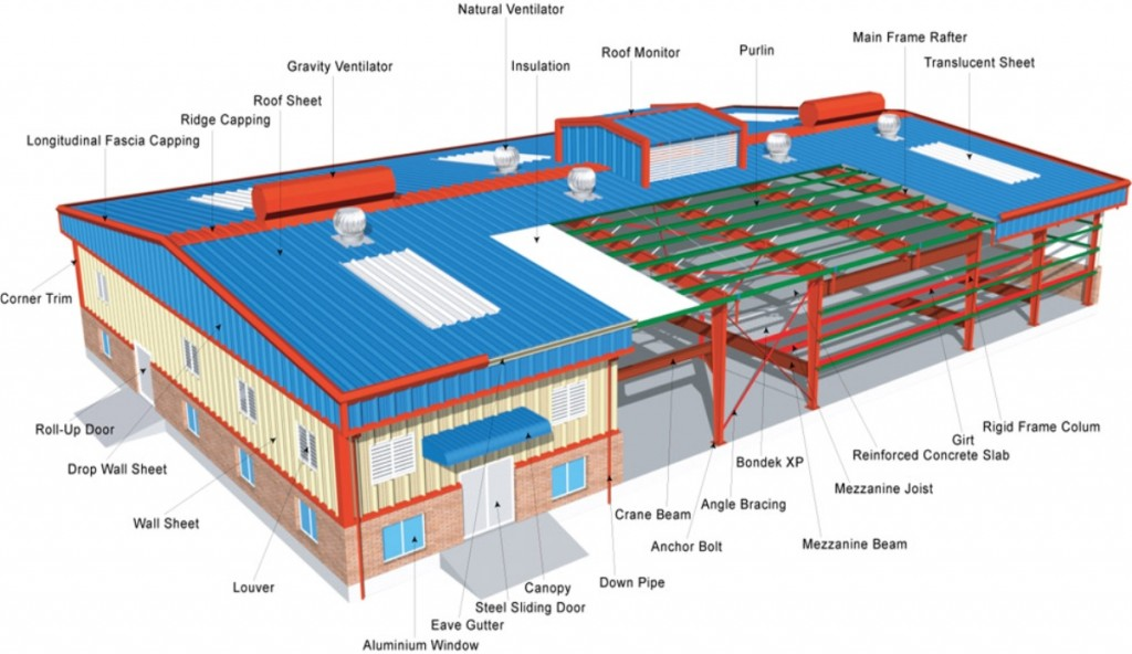 pre-fabricated-building-example